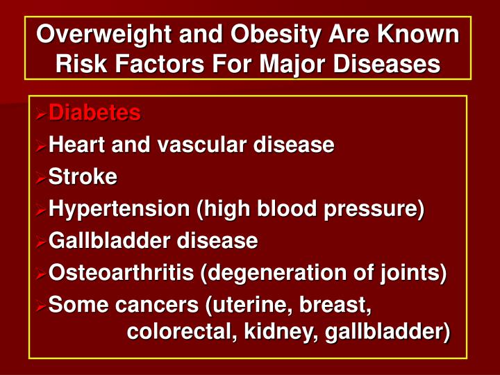 Overweight and Obesity Are Known Risk Factors For Major Diseases