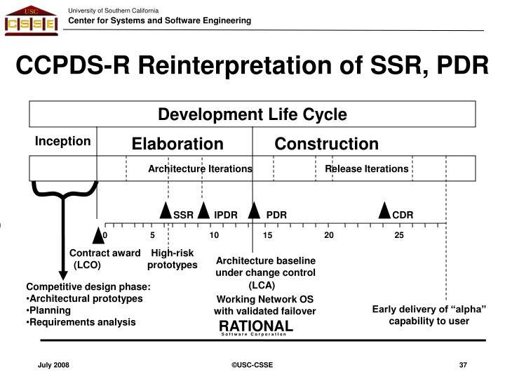CCPDS-R Reinterpretation of SSR, PDR