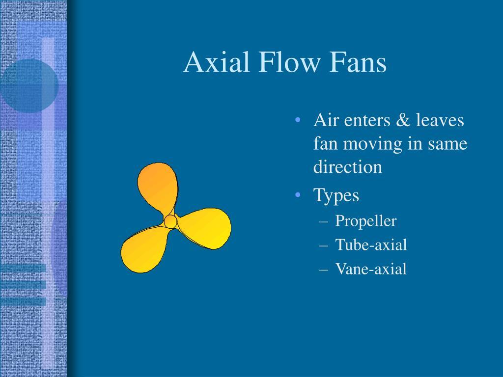 Axial Flow Fans #006599