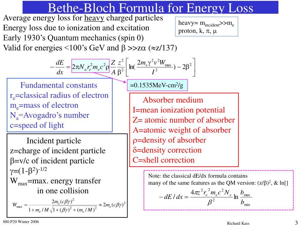 Average energy loss for