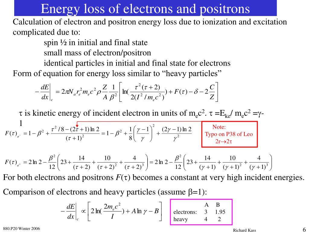Calculation of electron and positron energy loss due to ionization and excitation