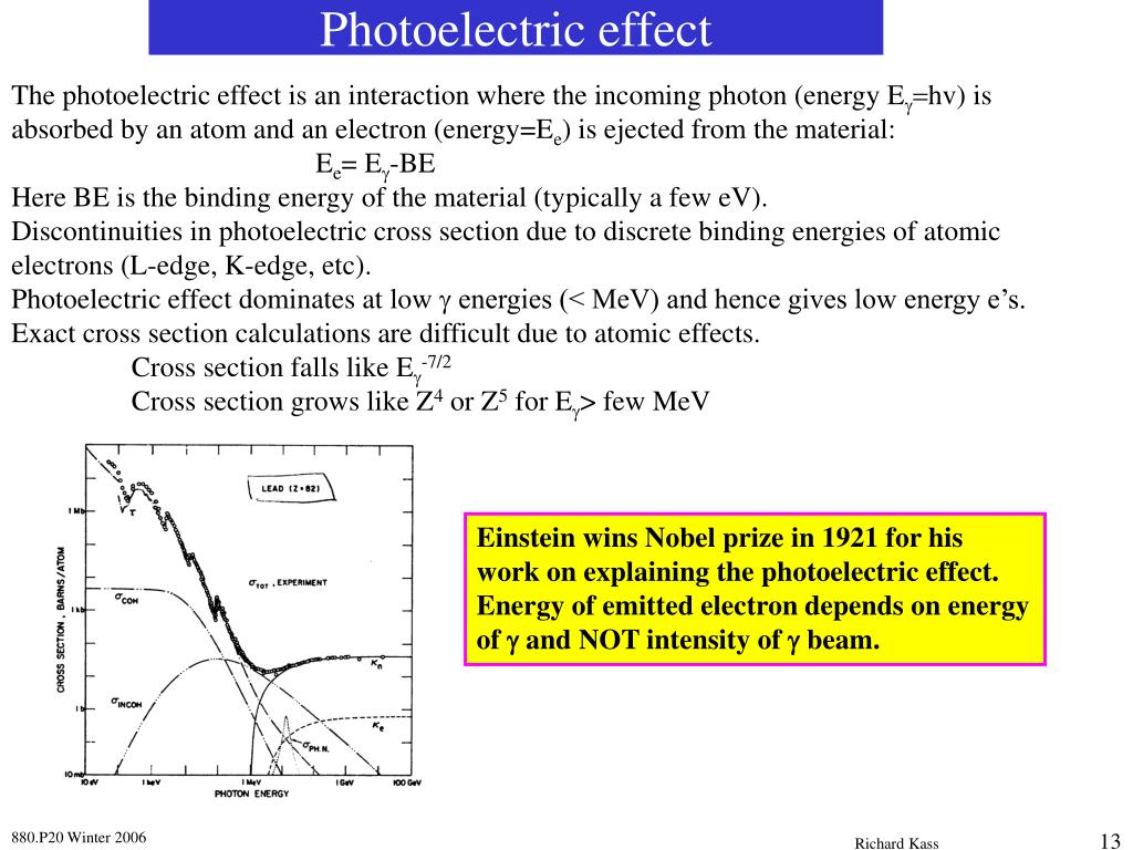 The photoelectric effect is an interaction where the incoming photon (energy E