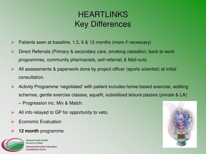 HEARTLINKS