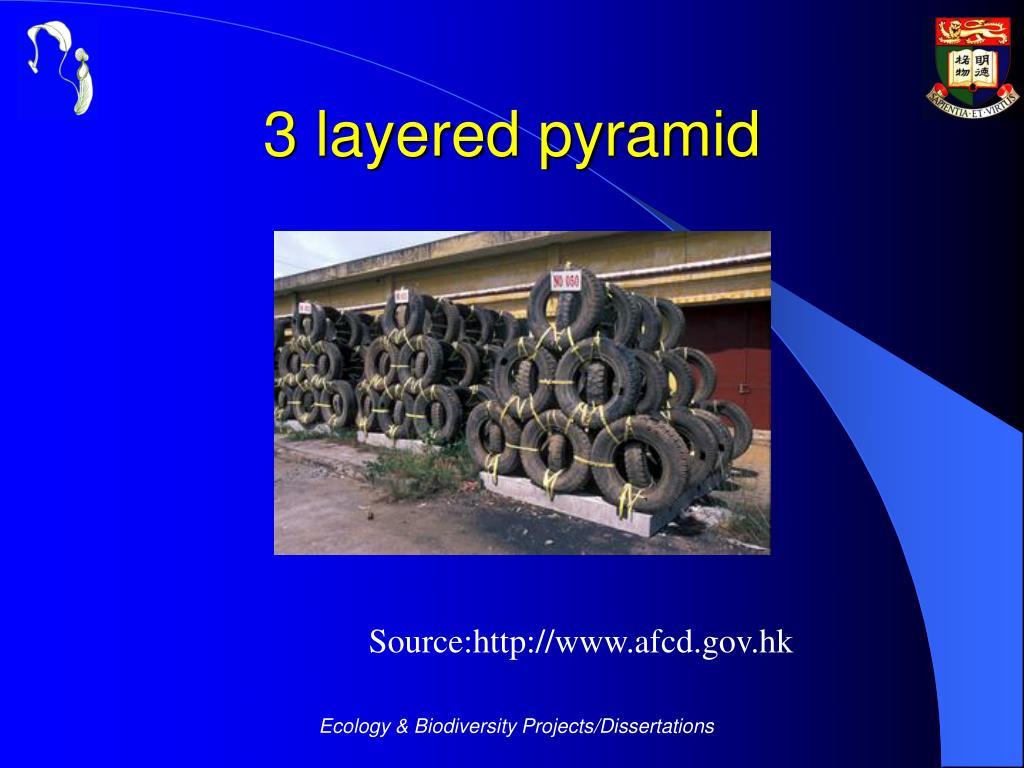 3 layered pyramid