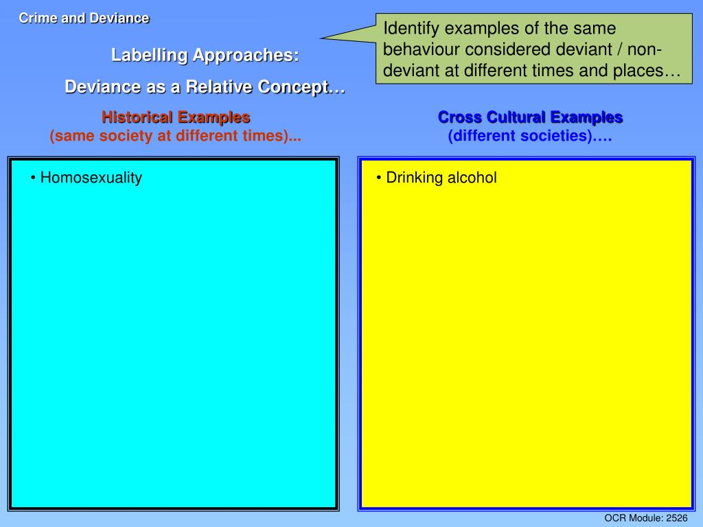 Identify examples of the same behaviour considered deviant / non-deviant at different times and places…