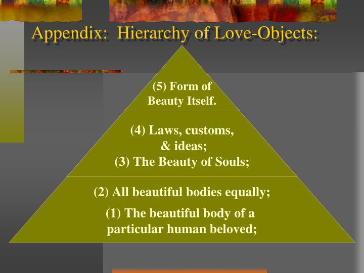 Appendix:  Hierarchy of Love-Objects: