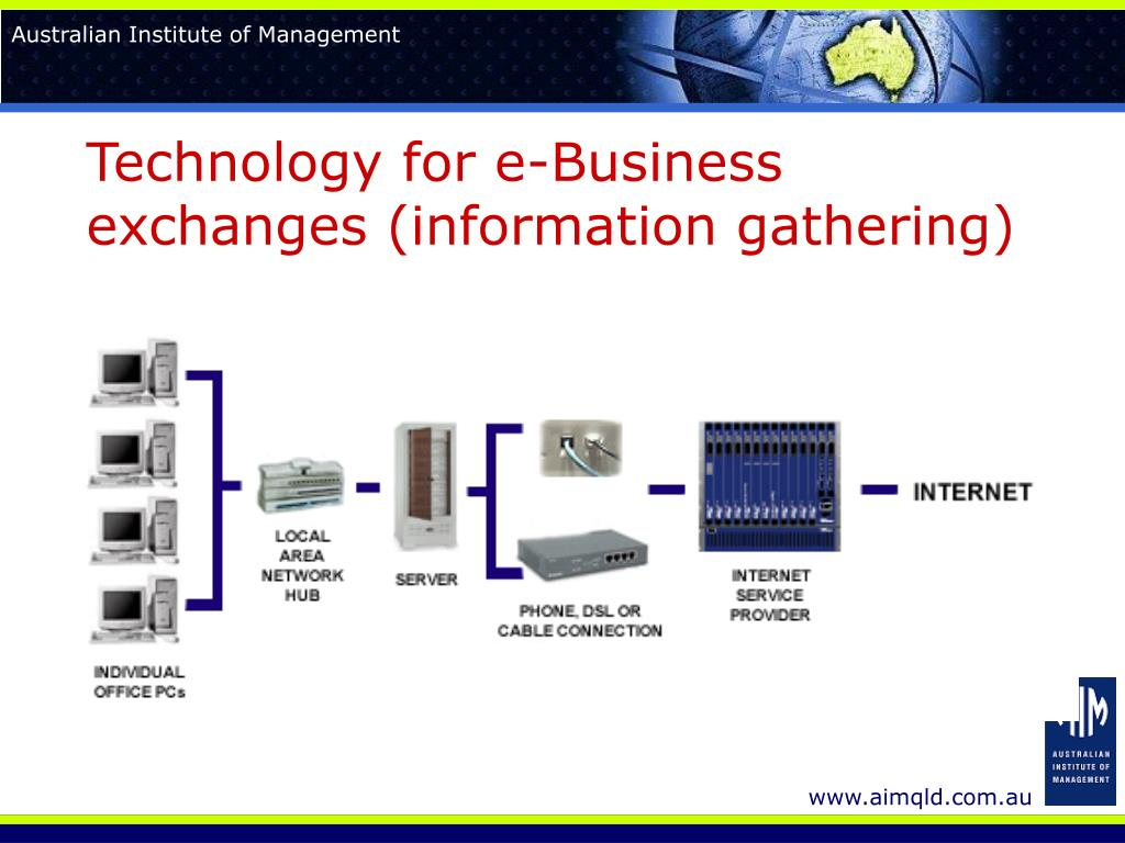 Technology for e-Business exchanges (information gathering)