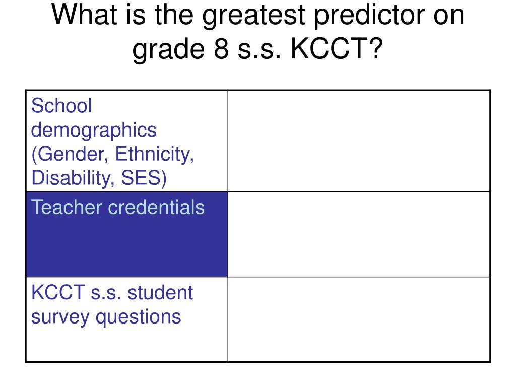 What is the greatest predictor on grade 8 s.s. KCCT?