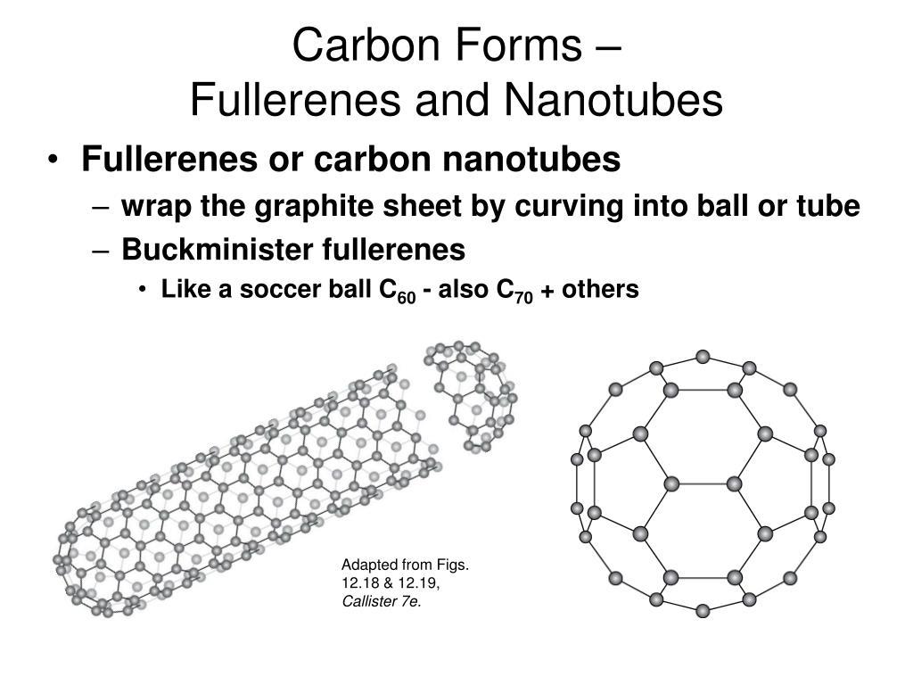 Carbon Forms –