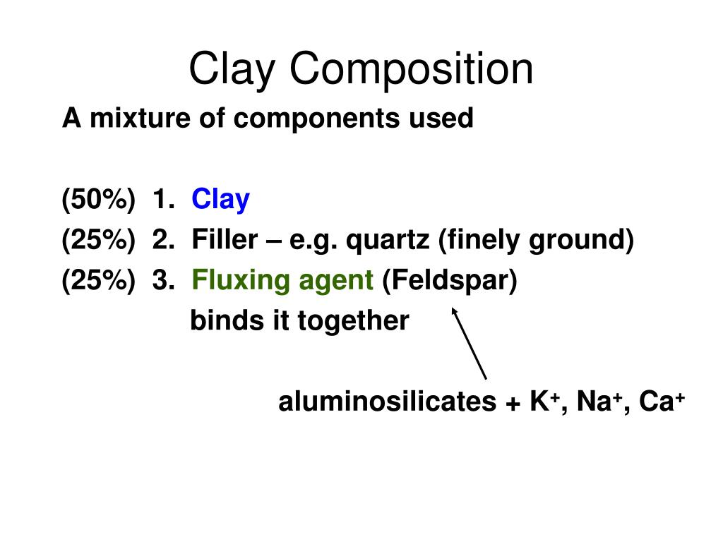 Clay Composition