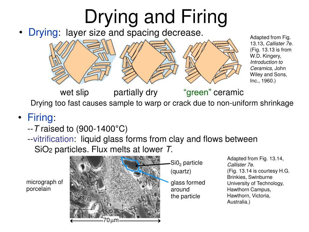 Drying and Firing