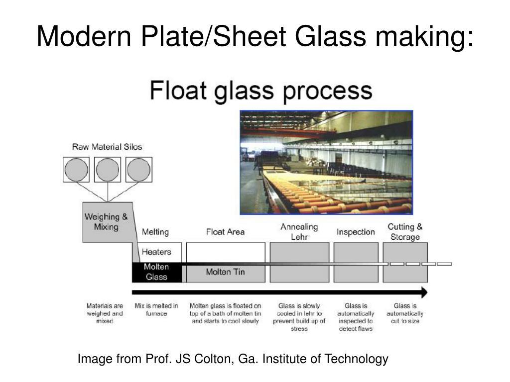 Modern Plate/Sheet Glass making: