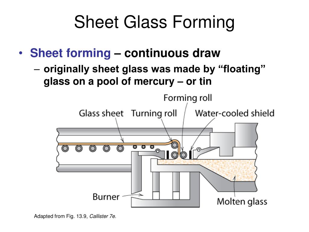 Sheet Glass Forming