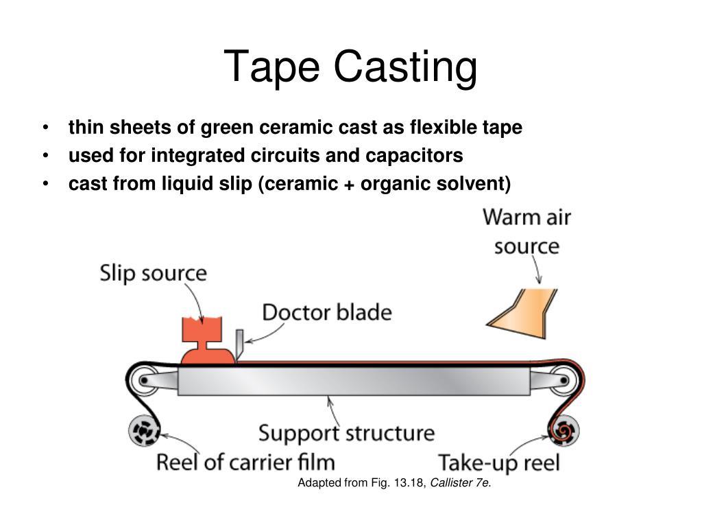 Tape Casting