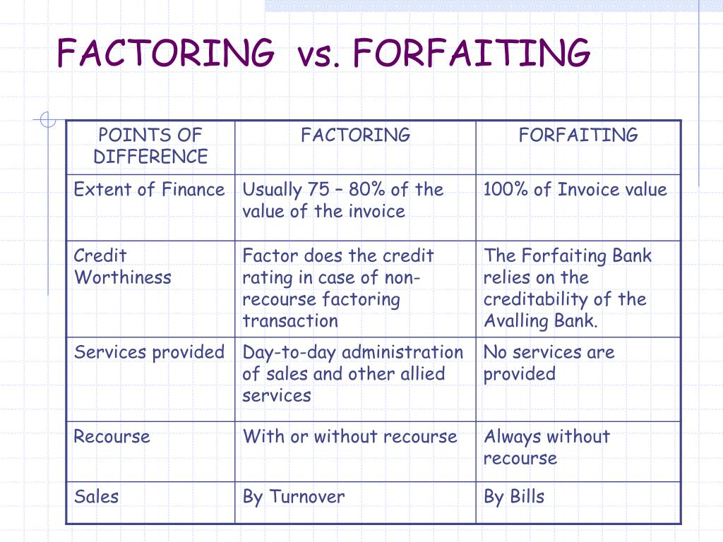 FACTORING  vs. FORFAITING