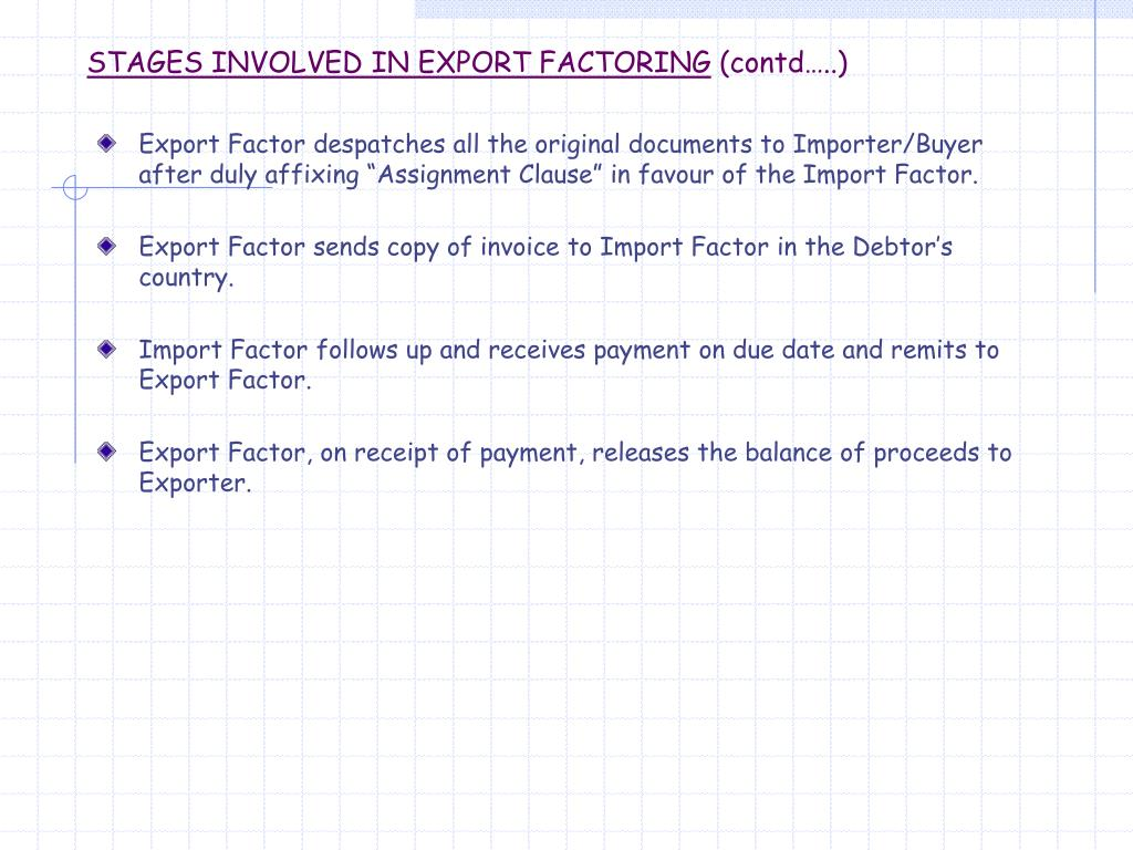 STAGES INVOLVED IN EXPORT FACTORING