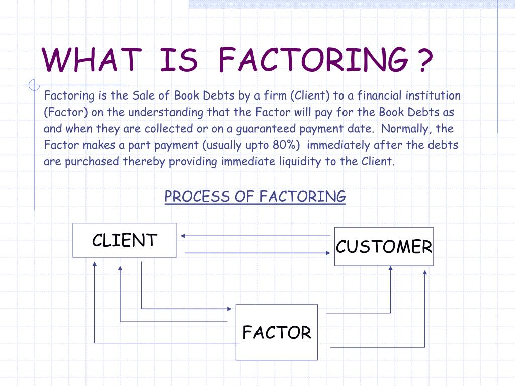 WHAT  IS  FACTORING ?