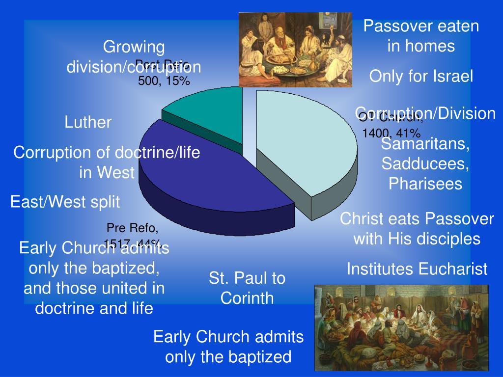 Passover eaten in homes