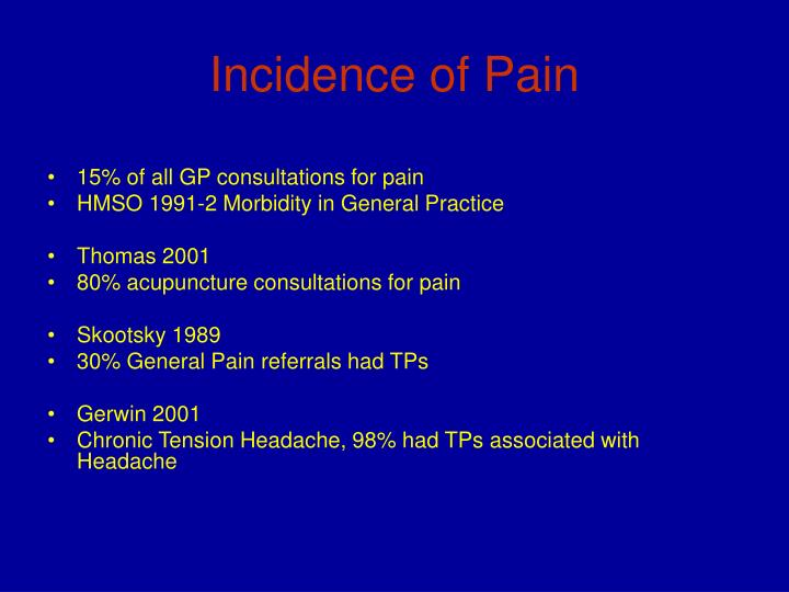 Incidence of Pain