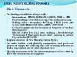 steel india s global journey1