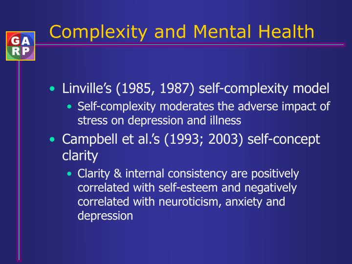 Complexity and Mental Health