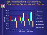 split occupational structure by continuous socioeconomic status