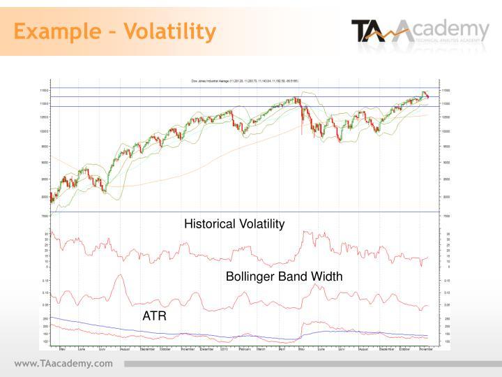 Example – Volatility