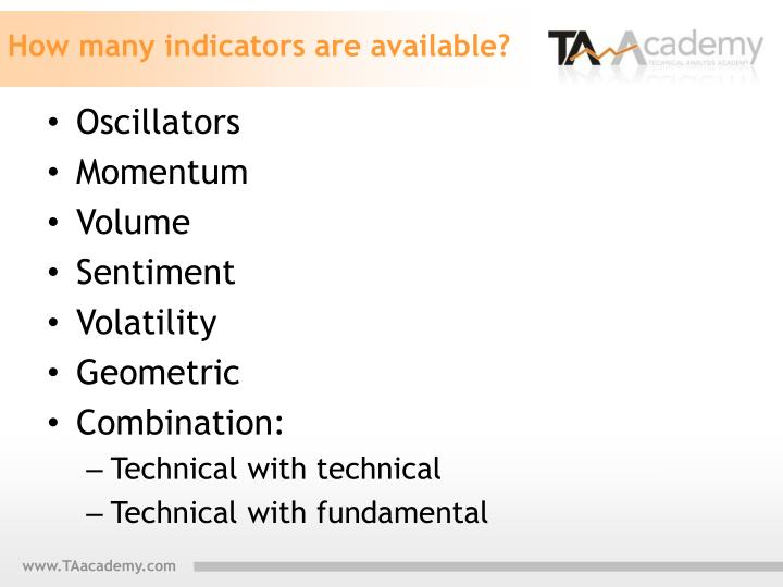 How many indicators are available?