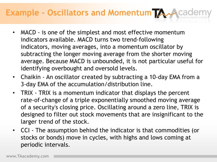 Example – Oscillators and Momentum