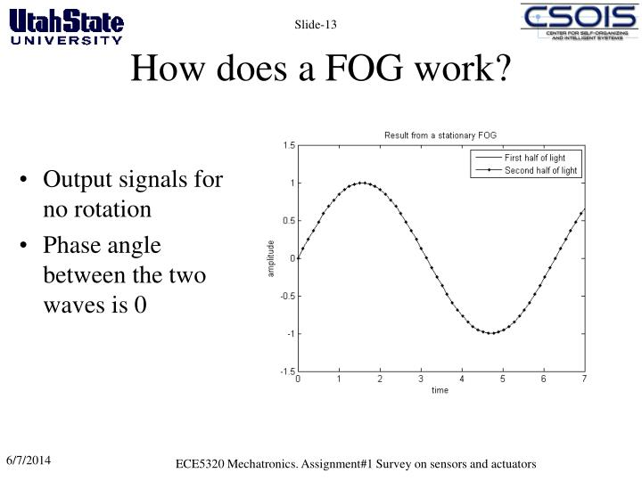 How does a FOG work?