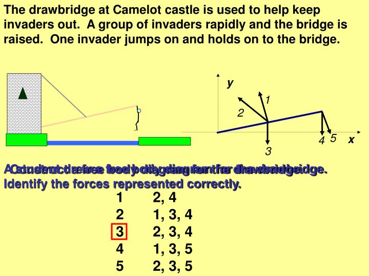 The drawbridge at Camelot castle is used to help keep invaders out.  A group of invaders rapidly and...
