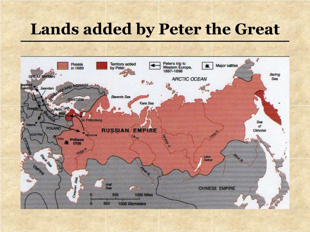 Lands added by Peter the Great