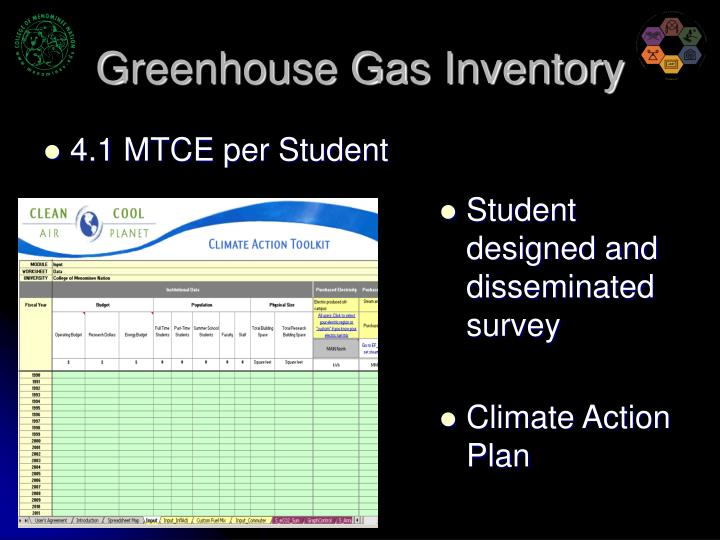 Greenhouse Gas Inventory