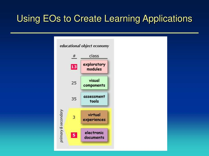 Using EOs to Create Learning Applications