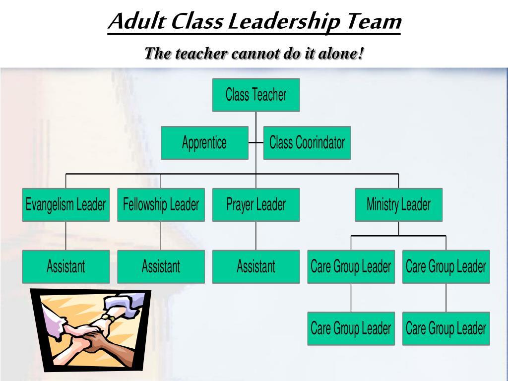 Adult Class Leadership Team