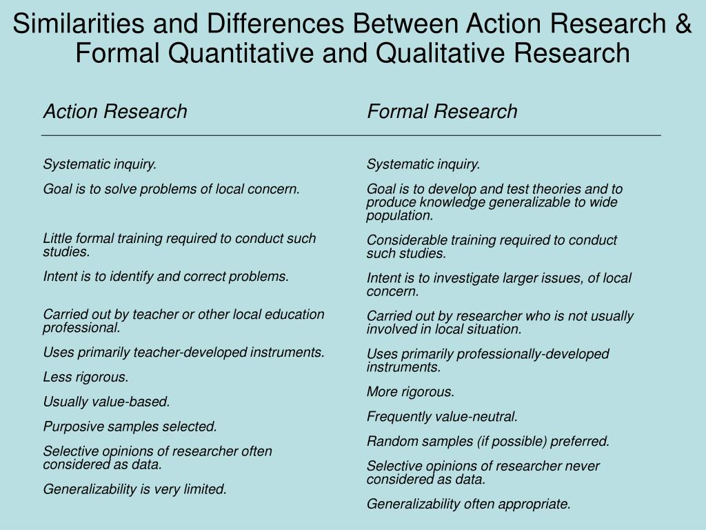 Similarities and Differences Between Action Research & Formal Quantitative and Qualitative Research