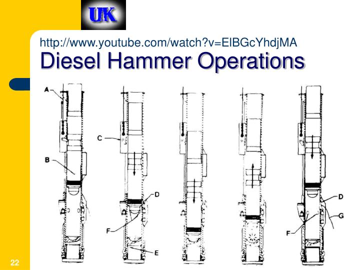Diesel Hammer Operations