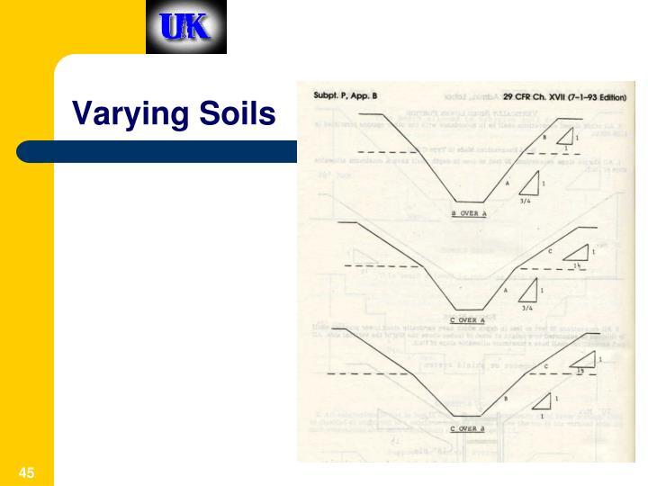 Varying Soils