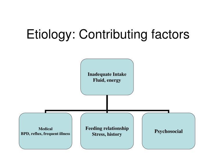 Etiology: Contributing factors