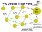 why distance vector works