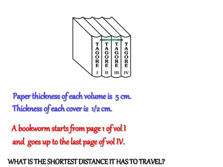 Paper thickness of each volume is  5 cm.