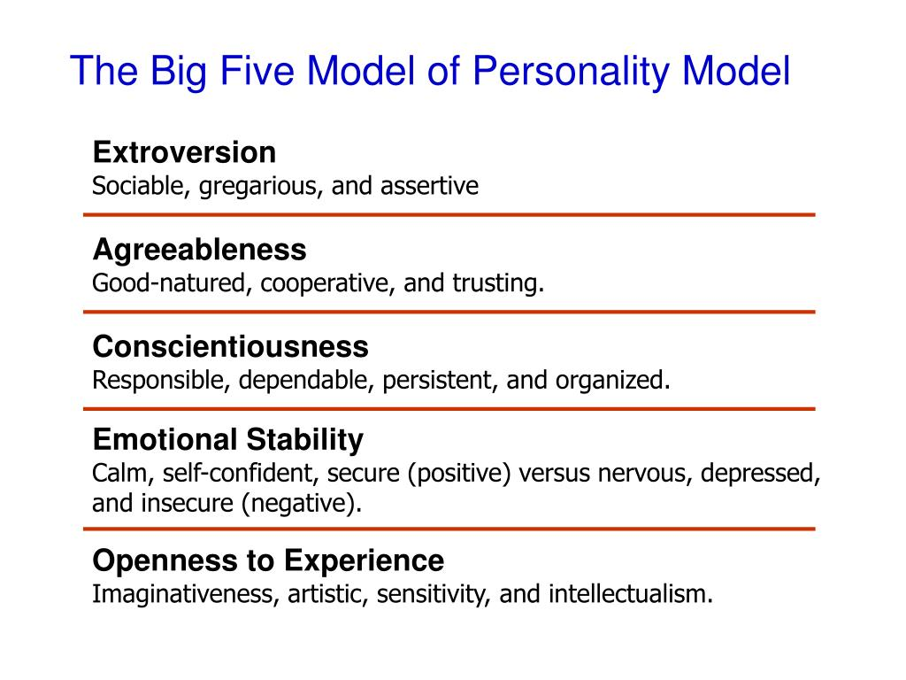 The Big Five Model of Personality Model