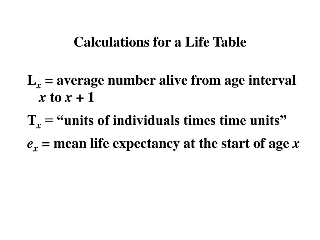 Calculations for a Life Table