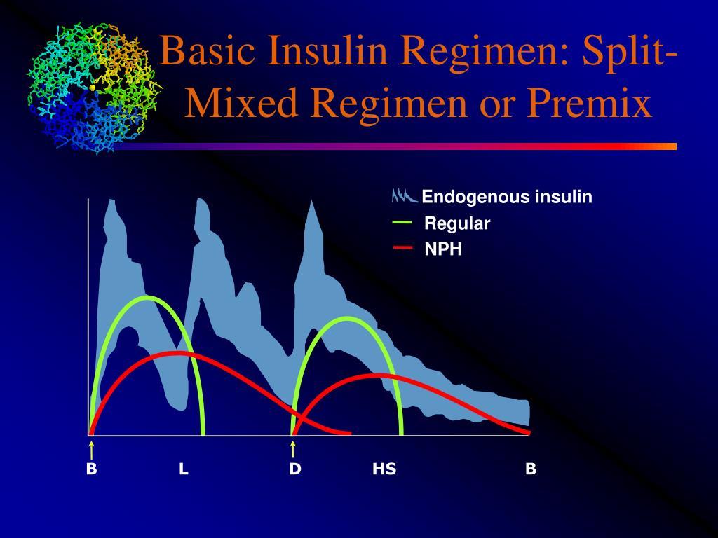 Endogenous insulin