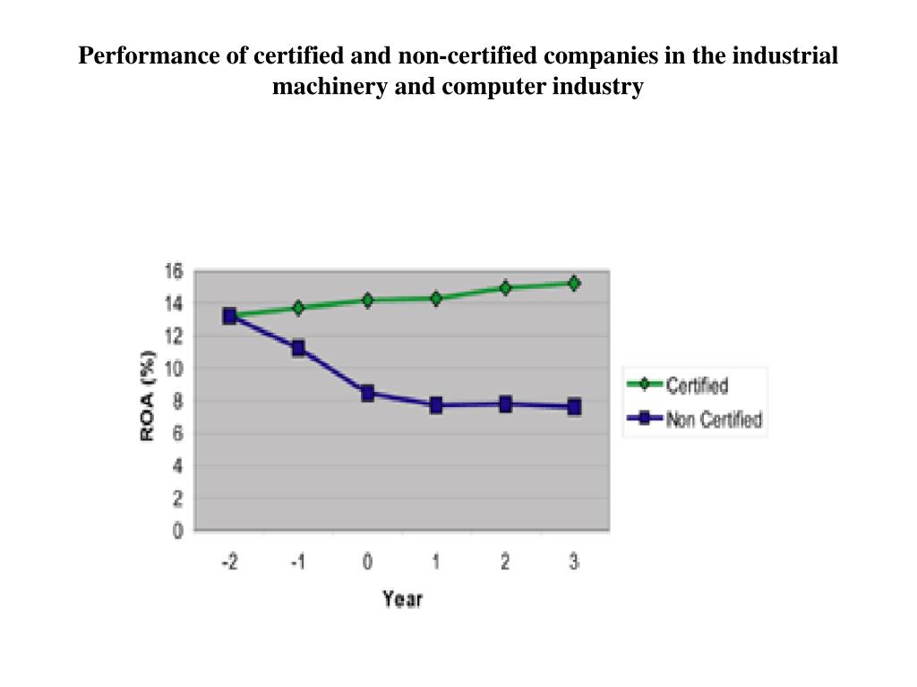 Performance of certified and non-certified companies in the industrial machinery and computer industry