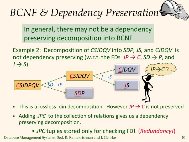 BCNF & Dependency Preservation