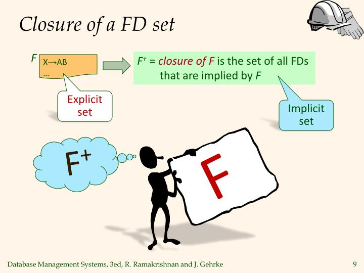 Closure of a FD set