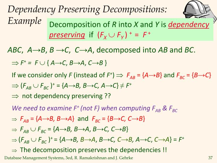 Dependency Preserving Decompositions: