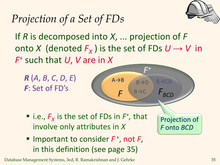 Projection of a Set of FDs