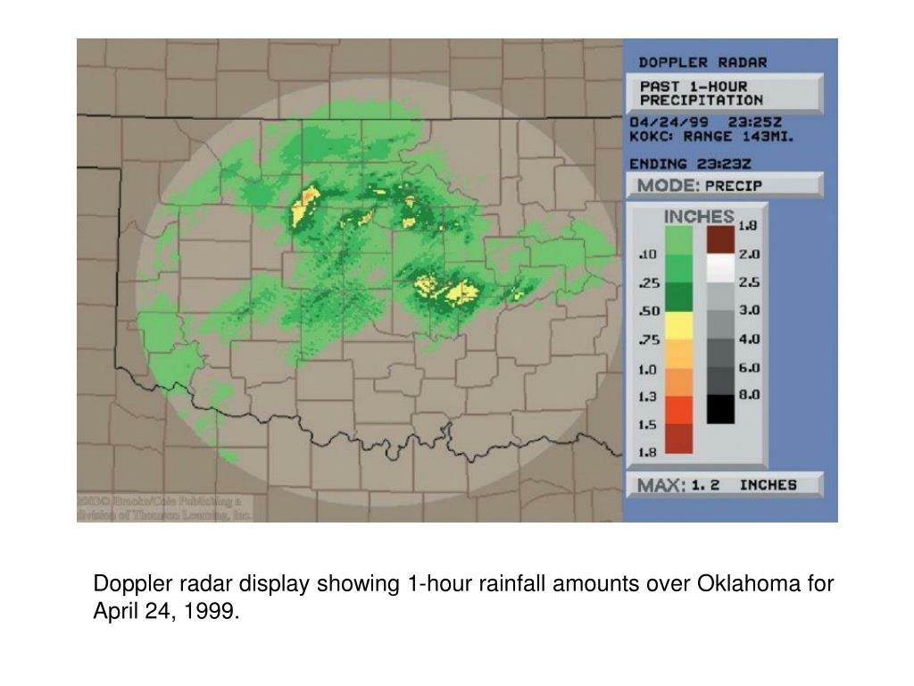 Doppler radar display showing 1-hour rainfall amounts over Oklahoma for April 24, 1999.